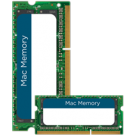 Aluminum MacBook  Memory Upgrade
